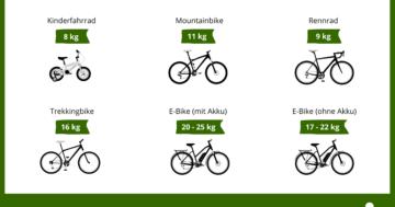Wie schwer ist mein Fahrrad?